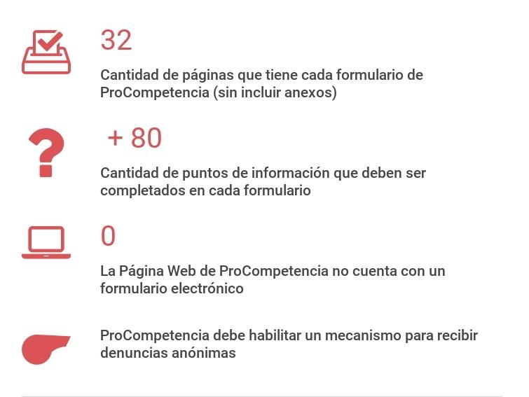 Formularios_de_ProCompetencia